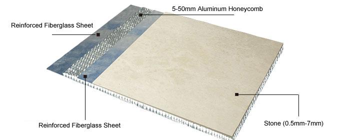 thinstone-af-1